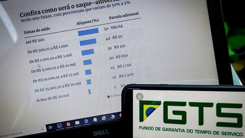 Caixa anuncia nova data para saque do FGTS